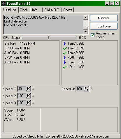 SpeedFan showing core temp at 32°C and mobo temp at 36-37°C