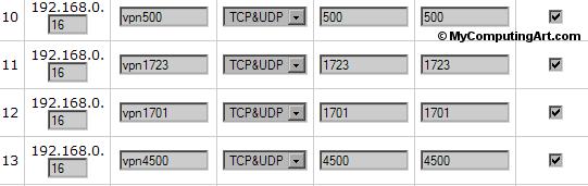 Router port forwarding, 12k